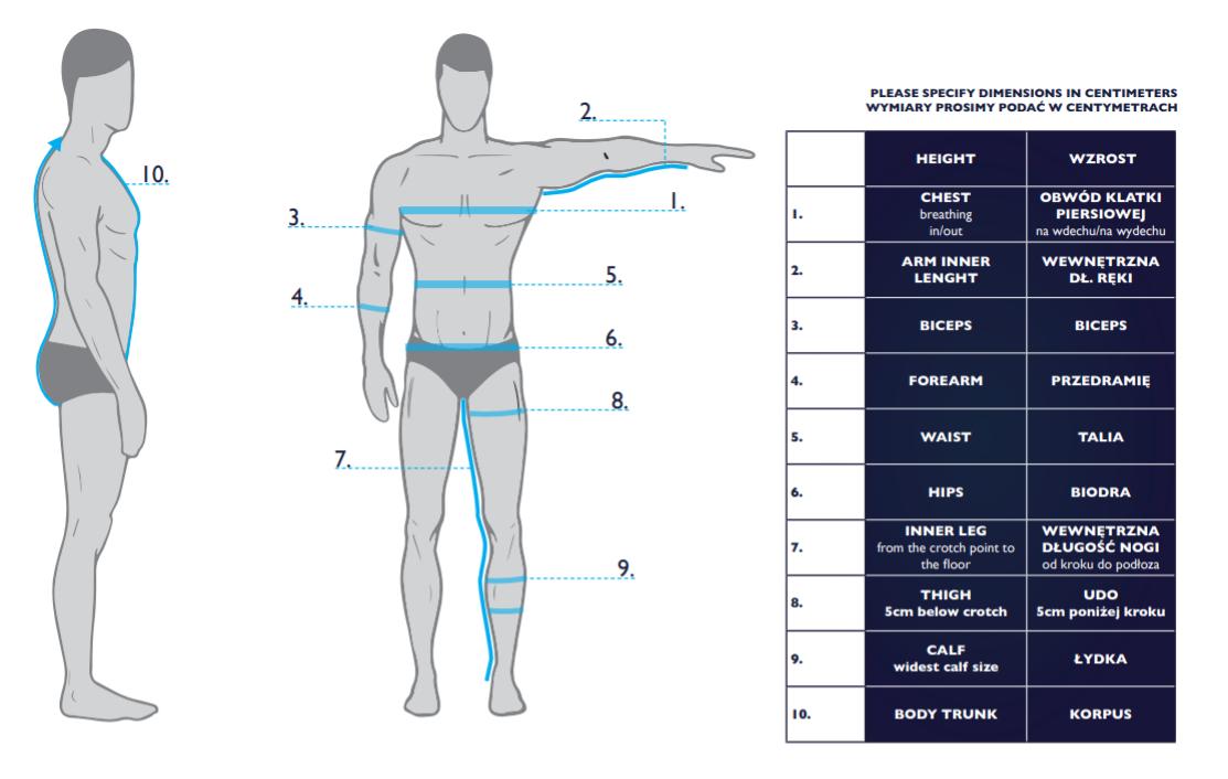 Avatar drysuit measuring guide